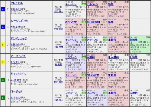 桜花賞456