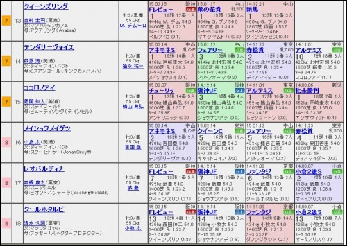 桜花賞78